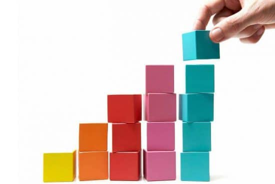 Что такое инвестиционный потенциал