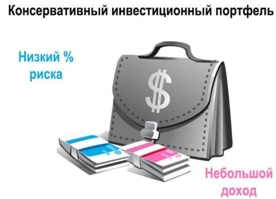 Инвестиционный портфель для начинающих: что это такое