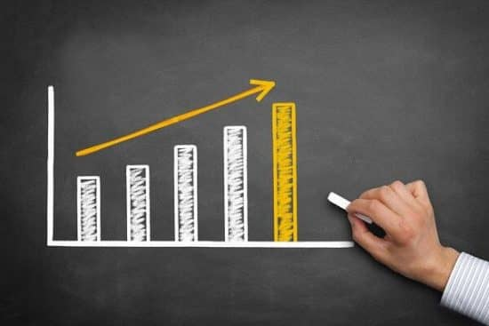 Управление финансовыми инвестициями